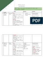 Planificación  de escritura NB1