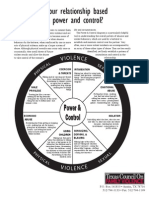 power and control wheel-english