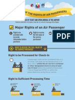 Major Rights as an Air Passenger