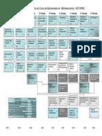 APENDICE-E-FLUXOGRAMA-NOTURNO.pdf