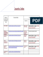 Florence County Jobs
