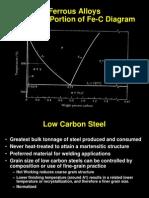 Iron Carbon
