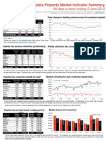 Weekly RP Data Property Wrap (WE 2 June 2013)