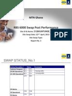Status Report No 2 2128KUNTUNSE 2(2G - 72++ Hours)