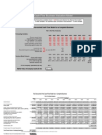 Business Valuation Template