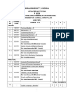ECE II TO VIII syllabus