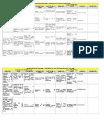 Comparativo Planeacion y Plan Operativo 2010