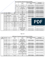V7 2008 CARB Approved OBD Groupings 17Aug07