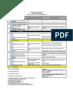 Cronograma Gerencia Vtas 2013-A