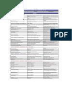 Anexo 6 - Guía de Peligros Riesgos y Consecuencias en HS