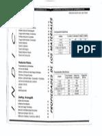 Catalogo de Prodcutos Ferrum