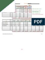 Schedule M-2 Partnerships