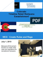 Colorado Marijuana Timeline