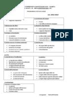 Programma Svolto Matematica e Scienze 3^C