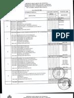 PENSUM INGENIERIA PETROLEO 2009.pdf