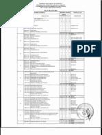 PENSUM INGENIERIA PETROLEO 2010.pdf