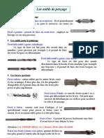 Les outils de perçage