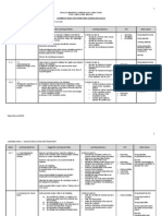 YEARLY PLAN SCIENCE FORM 3 2009