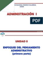 Administracion i Unidad II