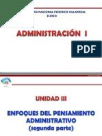 Administracion i Unidad III