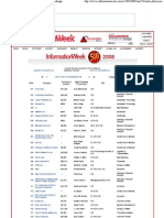 Quixtar (Amway Global) is Ranks 174  in Terms of  IT Innovation according Information week 500