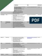 ADML_M3U4_Reporte_Recursos Web 2.0.docx
