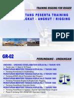 Training Rigging for F,YF.Rigger Presentation
