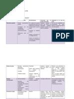 cuadro sinóptico de estrategias de participación.pdf