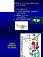 Farmacologia Del Sistema Nervioso Autonomo 3er. Sem.