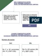 SAC y SRL.ppt