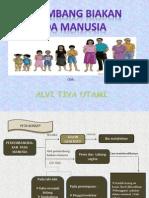 Presentasi Perkembangbiakan Manusia Alvi 6a