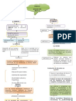 Mapa Conceptual Unesco y Ocde