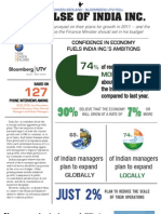 India Economy Growth  Survey 2011-1012