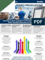 Business Case - Usare l'E-Learning per la formazione nel settore Manifatturiero & Produzione