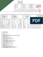 Proiectarea sistemelor informatice de gestiune - 4