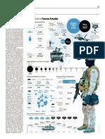 fuerzas armadas españolas.pdf
