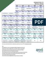 Plano de Estudos Trf5 Tecnico Administrativa