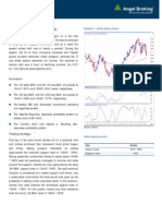 Daily Technical Report, 04.06.2013
