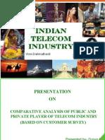 19186708 Telecom Sector Analysis