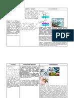 Informe Tablas  Análisis de Sistemas de Información (1)