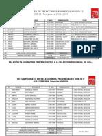 SELECCIONES PROVINCIALES DE ÁVILA SUB-12