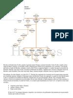 Genealogía Herodes el Grande (Kurro)