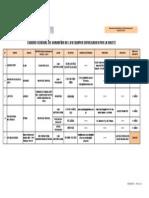 Cuadro General de Garantias de Equipos-2 (17!10!12)