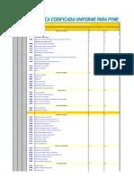 Clase 3b Ejemplo de Plan de Cuentas Para Una Pyme - Copia