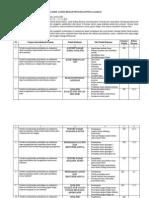 Kimia analisis GBPP