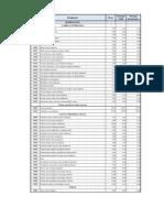 Nova Tabela de Imagiologia Apos 1 de Outubro de 2012