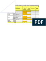 Estatutos Autonomicos AIOC,s