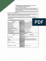 Estandares de Dimensionamiento MOP