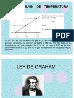 41299648-Ley-de-Graham