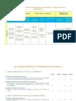Estructura del Programa de Matemáticas
